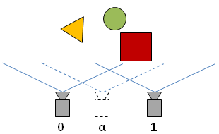 viewsynthesis_diagram